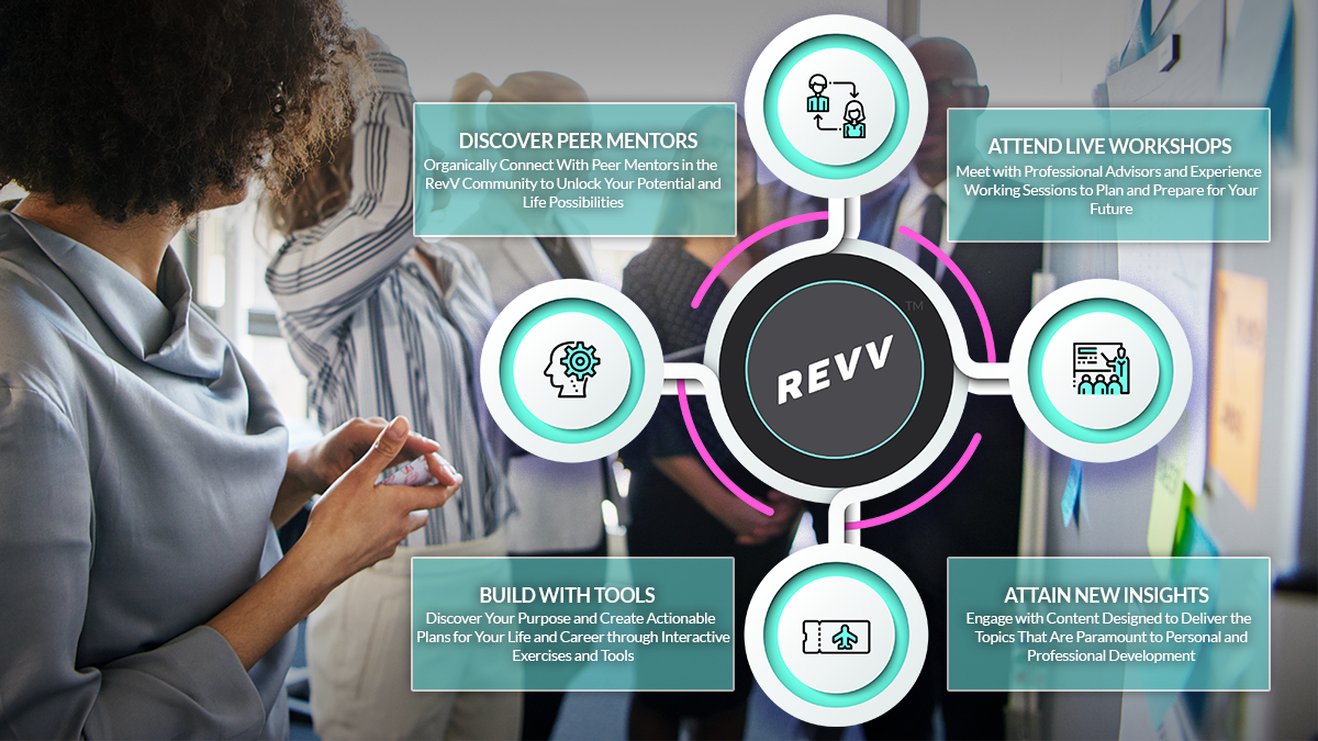 discover peer mentors, attend live workshops, build with tools, attain new insights